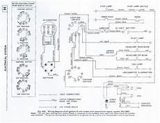 triumph t120 wiring diagram idea di immagine del motociclo