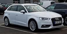 Comment Acheter Une Audi Occasion En Allemagne