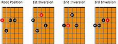 chord inversions guitar minor 7 chords terence wright guitar