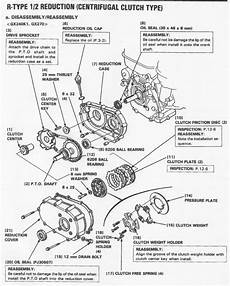 honda gx200 manual auto electrical wiring diagram