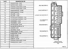 94 jeep grand fuse box diagram where can i find a fuse box diagram for my 93 jeep grand 4x4 i don t the owners