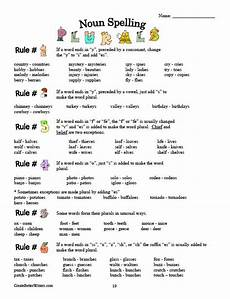 rules for plural nouns fun worksheet to review plural