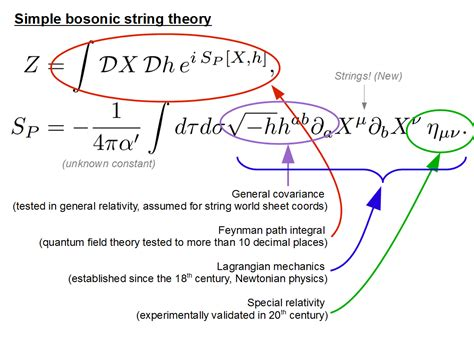 What Is M Theory