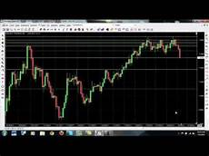 forex news trading signals forex trading signals learn how to trade forex youtube