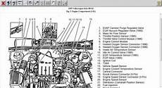 96 golf engine diagram volkswagen golf mk4 2 0 engine diagram diy enthusiasts wiring 350312378211 2002 vw jetta