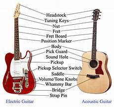 Beginning Guitar June 2013