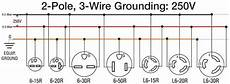 250 Volt Outlets Outlet Wiring Wire Electrical Work