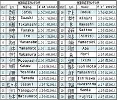 nom japonais signification nom japonais chat taupier sur la