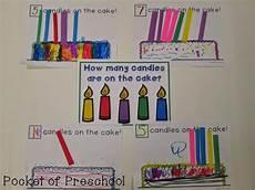 preschool birthday theme worksheets 20265 birthday themed centers activities for learners preschool birthday birthday week