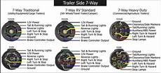 Rv Light Wiring Schematic by 6 Wire Trailer Diagram Wiring Diagram And Schematic