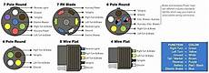 Light Wiring Diagram 7 Way Hitch by Trailer Receptacle Connector Wiring Diagram 7 Way