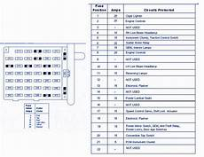 Fuse Panel Diagram Of Mustang Sn95 4 6 Tech Fuse Box