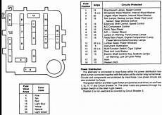87 ford bronco fuse box diagram i need a diagram for a 1989 ford ranger fuse box