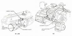 small engine service manuals 1969 chevrolet camaro engine control steve s camaro parts 1967 1969 camaro emission systems steve s camaro parts