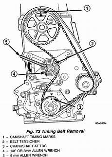 2005 Saturn Relay Belt Diagram by Dodge Neon Power Steering Diagram Imageresizertool