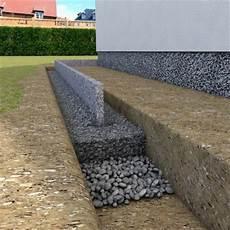 Rasenkantensteine Verlegen Ohne Beton - kantensteine und randsteine setzen plane dein projekt