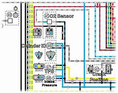 fjr 1300 wiring diagram does anyone how to reset the check engine light technical mechanical problems fjrforum