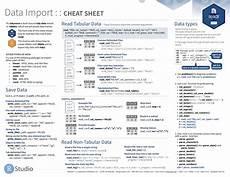 rstudio cheat sheets rstudio