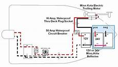 12volt On Board Battery Charging System For Minnkota Or