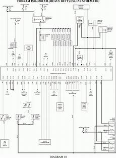 98 lincoln town car ac diagram 16 98 dodge ram check engine light wiring diagram engine diagram wiringg net dodge ram 1500