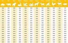 chinesische sternzeichen tabelle zodiac years hs astrology zodiac signs