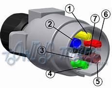 trailer wiring diagram uk best wiring diagram