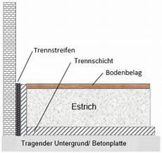German Estrich Estriche Aller