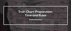 Charminar Chart Preparation Time How Many Hours Before The Departure Of A Train Is Its