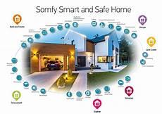 somfy smart home metten rolladen elementebau