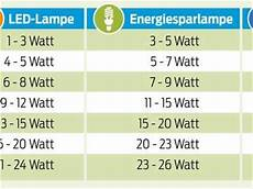 umrechnung led in watt im tr 252 ben licht der falschen birne