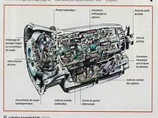 Boite De Vitesse Automatique Fonctionnement Mercedes