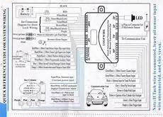 19 Performance Teknique Car Alarm Icbm 7071 Selfsolved