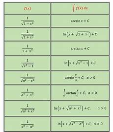 indefinite integral free math worksheets