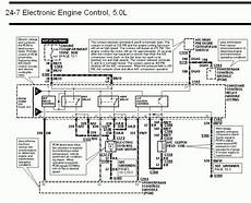 Efi System Wiring Diagram On 1995 Mustang Gt 5 0 by 94 98 Mustang Fuse Locations And Id S Chart Diagram 1994