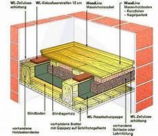 Woodline Massivholzb 246 Den Bodenaufbauten F 252 R Verkleidete