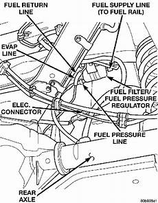 99 fuel filter location how do i change the fuel filter on a 99 jeep grand 4x4 i a new one i