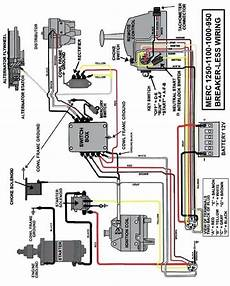 outboard motor wiring color codes impremedia net