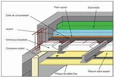 toit terrasse beton dalle beton toiture terrasse veranda styledevie fr