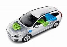 prime pour achat voiture prime hybride revia multiservices