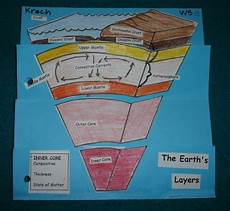 layers of the earth worksheet earth s layers