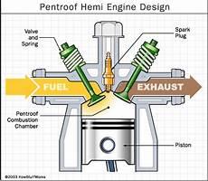how does a cars engine work 2009 dodge avenger transmission control pin on magnum dodge magnum