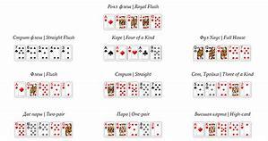 организация игры в покер статья