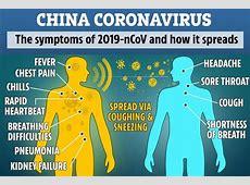 wuhan china coronavirus
