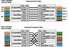 Cat 6 Wire Color Any Best Practices Cctv Forum