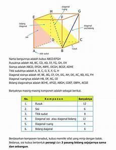 Kunci Jawaban Senang Belajar Matematika Kelas 5 Sd Halaman