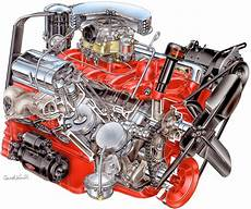 how does a cars engine work 1955 chevrolet corvette security system 350 small block chevy engine diagram wiring library