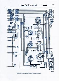 1983 Ford Thunderbird Wiring Diagram Auto Wiring Diagrams