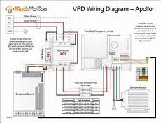 wiring diagram plc mitsubishi bookingritzcarlton info