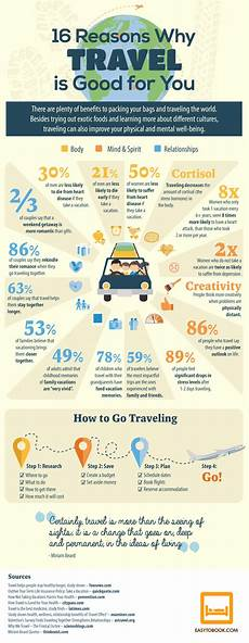 16 reasons why travelling is good for you infographic travel tips travel information travel