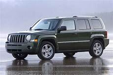 2008 Jeep Patriot Used Car Review Autotrader